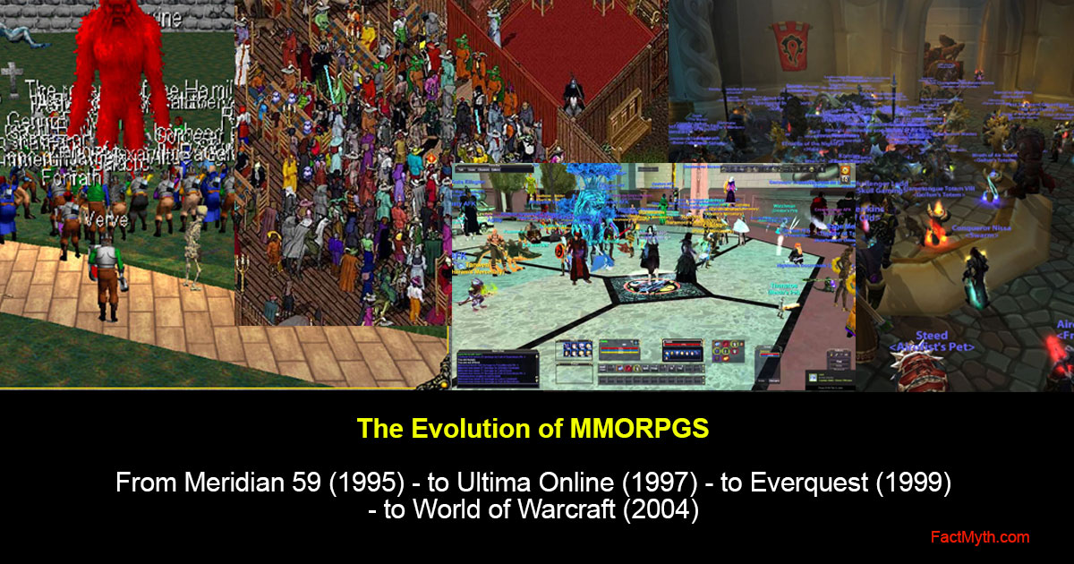 Evolution of mmorpgs
