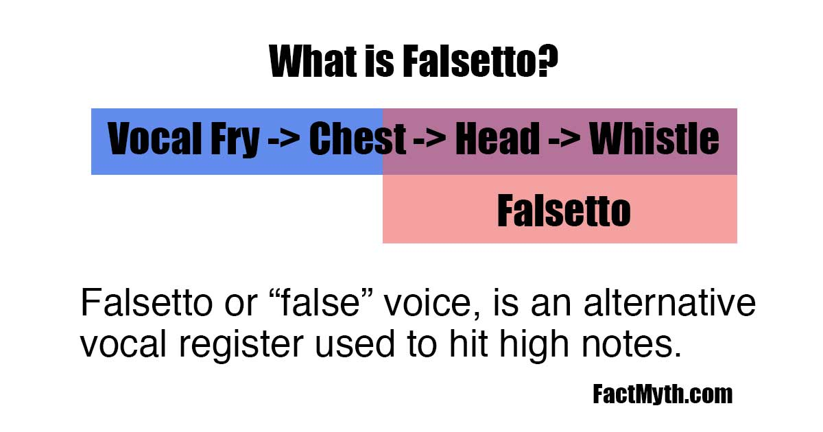 What is falsetto?