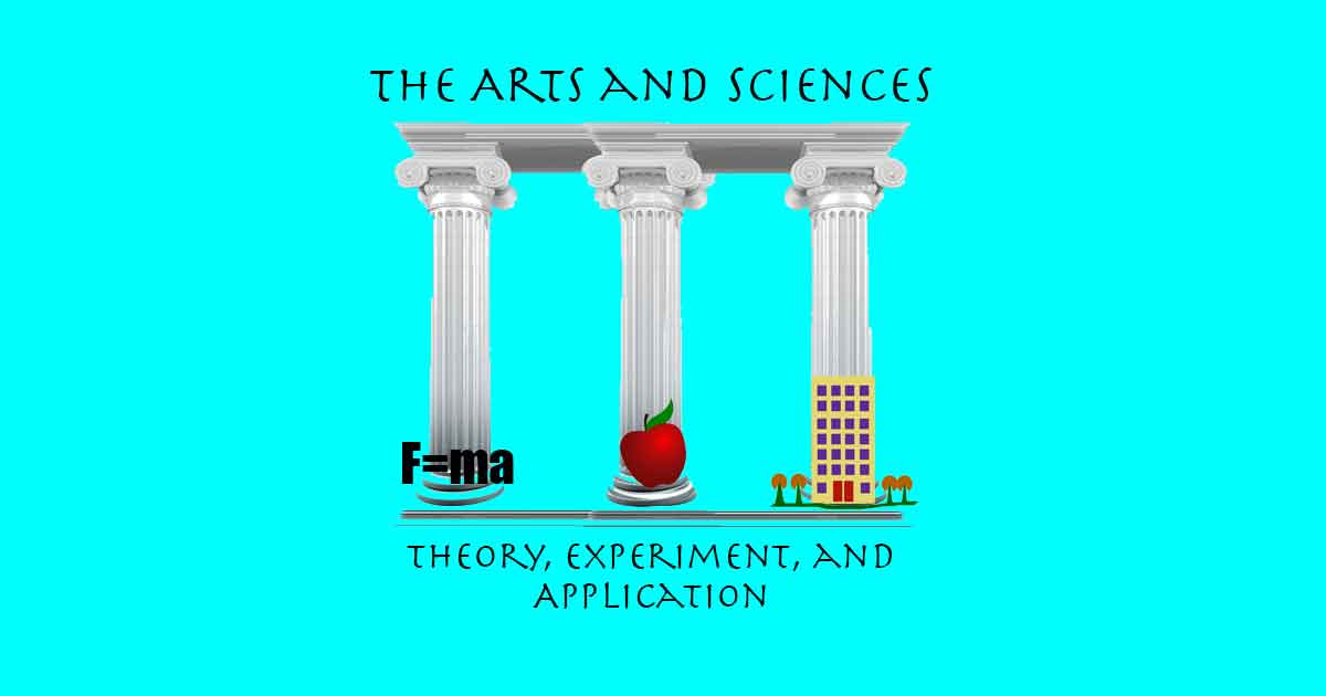 Theory, application, and experimentation in the arts and sciences