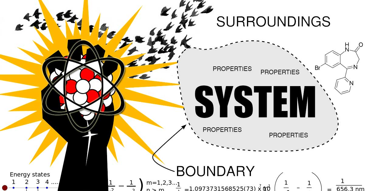 What are Systems?