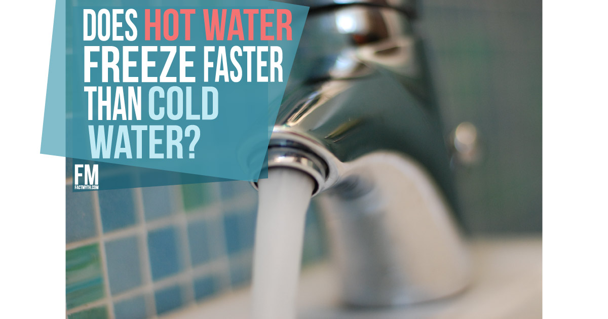Hot Water can freeze faster than cold water.
