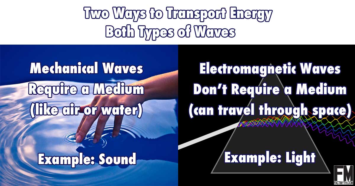 Sound Waves Versus Light Waves
