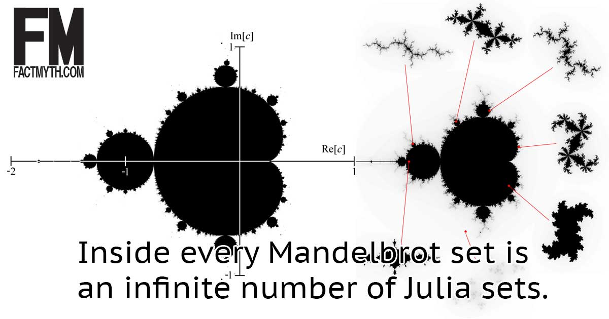 Comparing Mandelbrot and Julia Sets