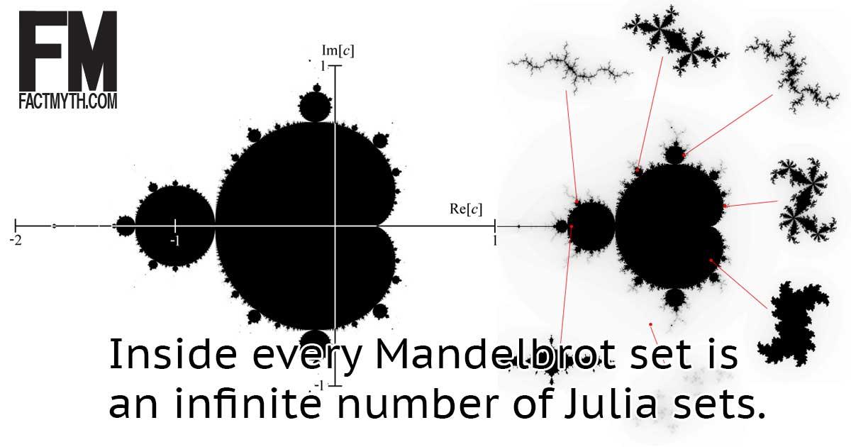 Comparing Mandelbrot and Julia Sets