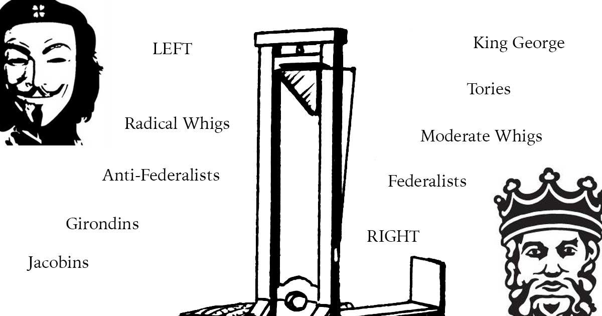 Origin of left and right