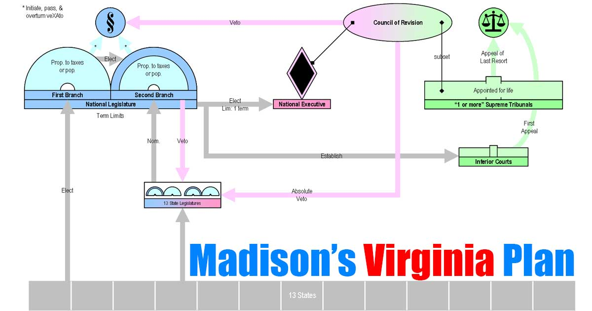 madison-virgina-plan